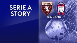 Torino - Crotone 04/04/18. 27a g.