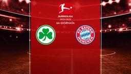 Greuther Furth - Bayern Monaco