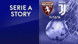 Torino - Juventus 11/12/16. 16a giornata