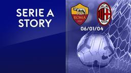 Roma - Milan 06/01/04. 15a g.
