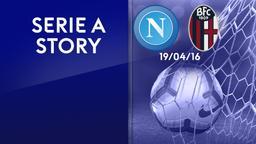 Napoli - Bologna 19/04/16. 34a g.