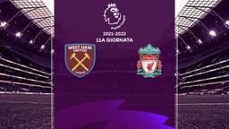 West Ham United - Liverpool