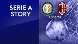 Inter - Milan 21/10/01