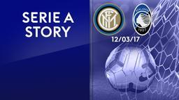Inter - Atalanta 12/03/17