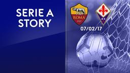 Roma - Fiorentina 07/02/17