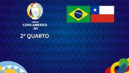 Brasile - Cile