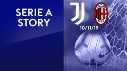 Juventus - Milan 10/11/19. 12a g.