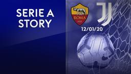Roma - Juventus 12/01/20