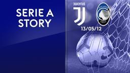 Juventus - Atalanta 13/05/12