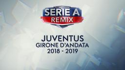 Juventus Girone d'andata