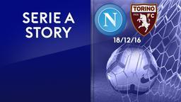 Napoli - Torino 18/12/16. 17a g.