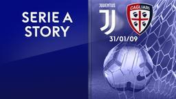 Juventus - Cagliari 31/01/09. 22a g.