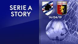 Sampdoria - Genoa 14/04/19