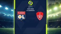 Lione - Brest