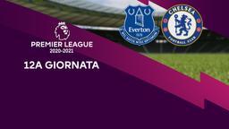 Everton - Chelsea. 12a g.