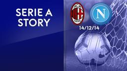 Milan - Napoli 14/12/14