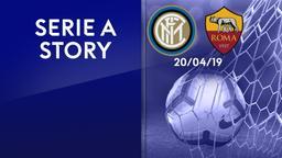 Inter - Roma 20/04/19