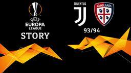 Juventus - Cagliari 93/94. Quarti Ritorno