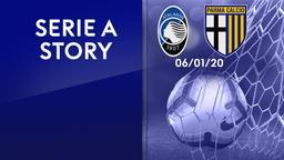 Atalanta - Parma 06/01/20. 18a g.