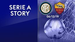 Inter - Roma 06/12/19