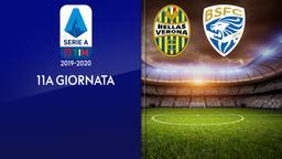 Verona - Brescia. 11a g.