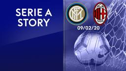 Inter - Milan 09/02/20. 23a g.