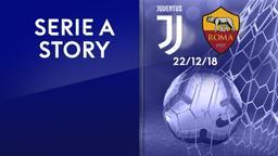 Juventus - Roma 22/12/18