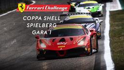 Coppa Shell Spielberg