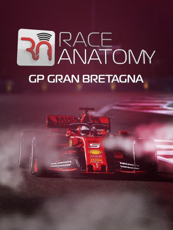 Race Anatomy F1