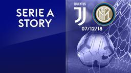 Juventus - Inter 07/12/18