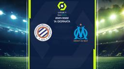 Montpellier - Olympique Marsiglia