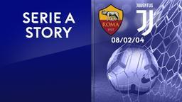 Roma - Juventus 08/02/04