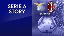 Lazio - Milan 10/09/17. 3a g.
