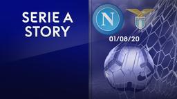 Napoli - Lazio 01/08/20. 38a g.