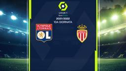 Lione - Monaco