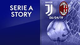 Juventus - Milan 06/04/19