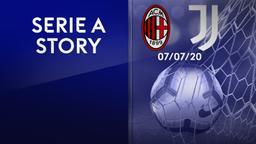 Milan - Juventus 07/07/20. 31a g.