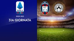 Crotone - Udinese. 31a g.