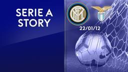 Inter - Lazio 22/01/12