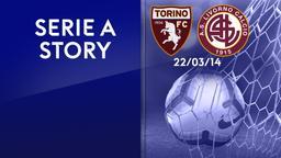 Torino - Livorno 22/03/14