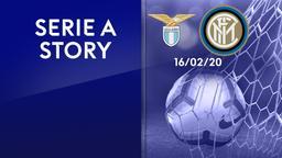 Lazio - Inter 16/02/20