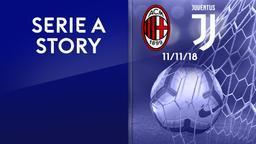 Milan - Juventus 11/11/18