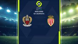 Nizza - Monaco