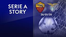Roma - Lazio 26/01/20. 21a g.
