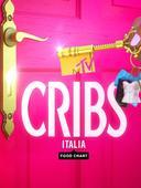 Mtv Cribs Italia - Food Chart
