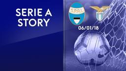 Spal - Lazio 06/01/18