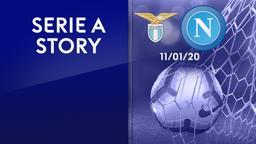 Lazio - Napoli 11/01/20. 19a g.