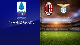 Milan - Lazio. 14a g.
