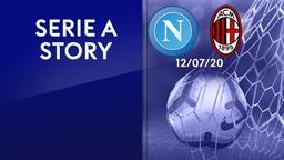 Napoli - Milan 12/07/2020. 32a g.
