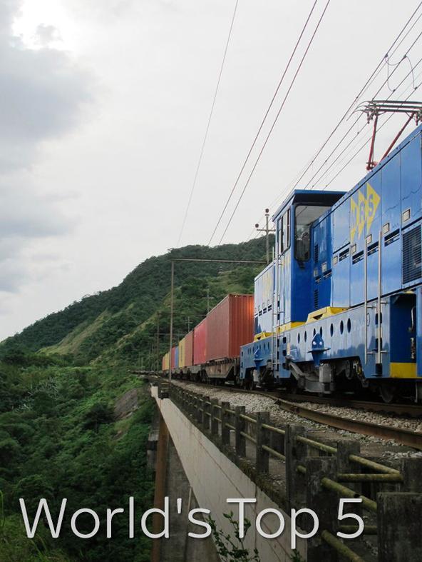 Ferrovie da record